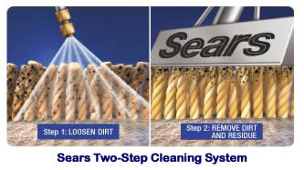 Sears Carpet Amp Air Duct Cleaning Franchise Review Sears